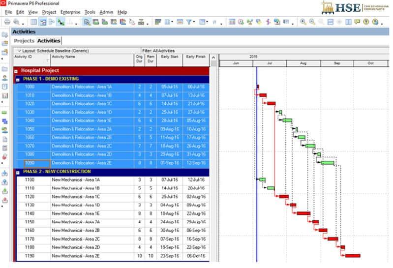 Renumbering Primavera schedule | HSE Contractors