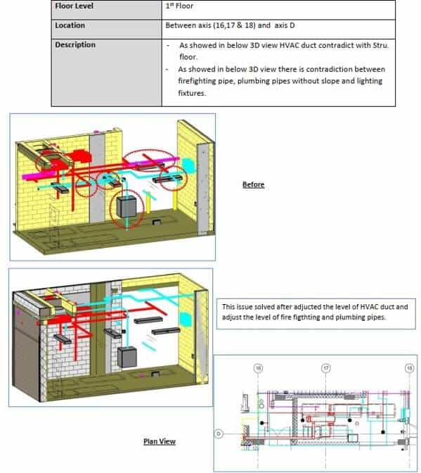 Revit - BIM Modeling   Hsecontractors.com
